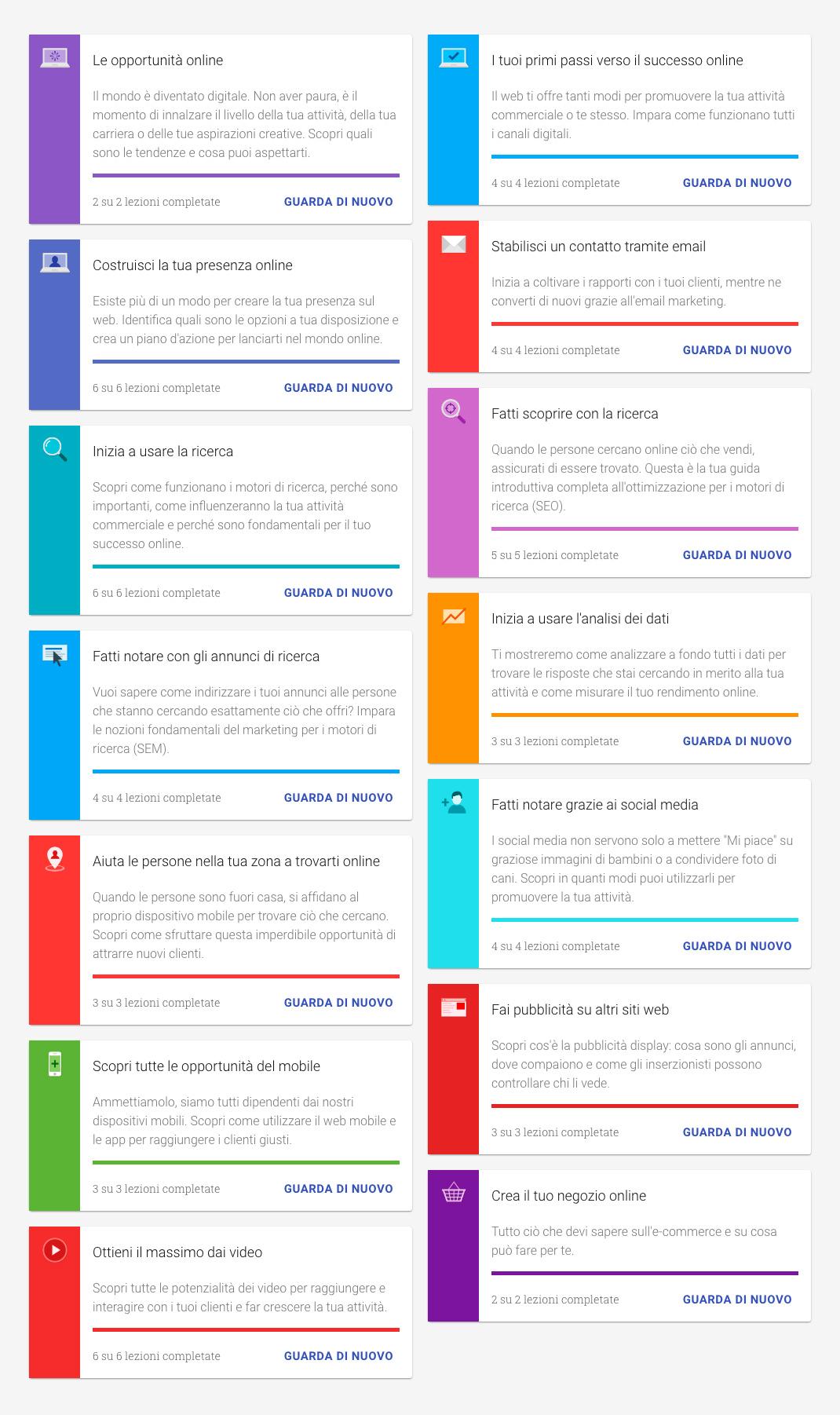 google_topics_alessio_damico