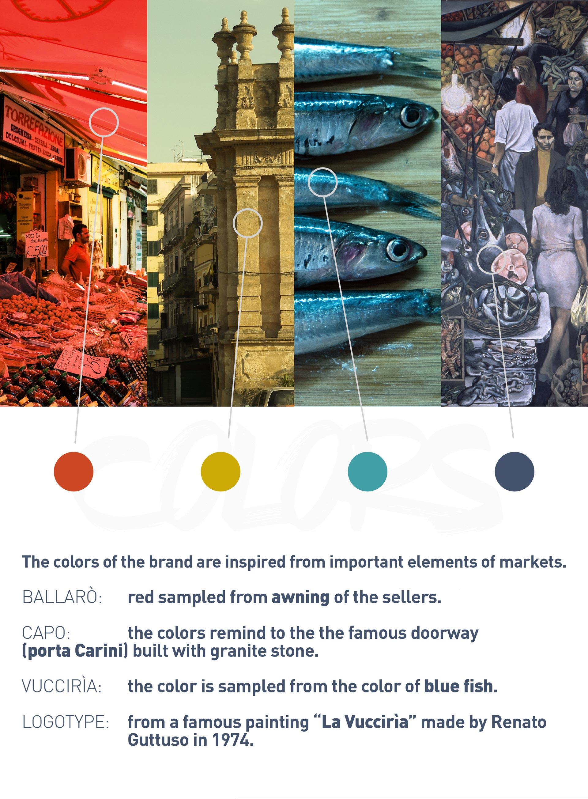 palermo_food_markets2